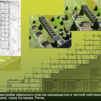 Жилая застройка земельного участка. Черногория